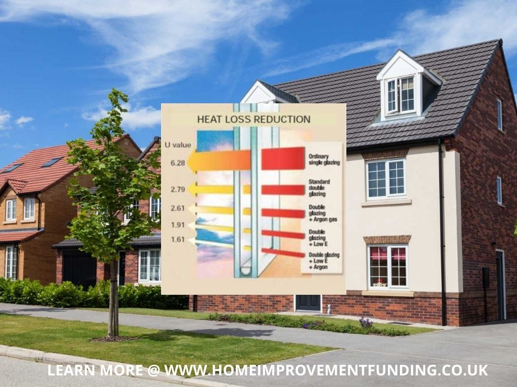 graph explaining heat loss reduction with double glazed windows